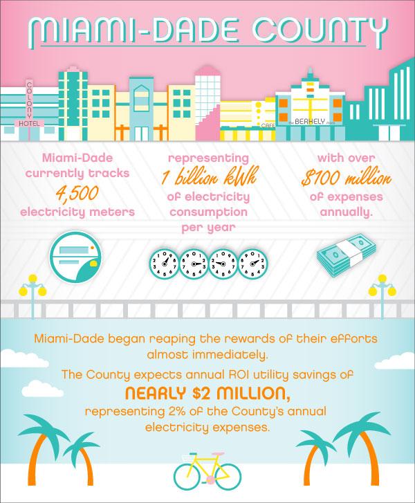 FG_MiamiDade_infographic
