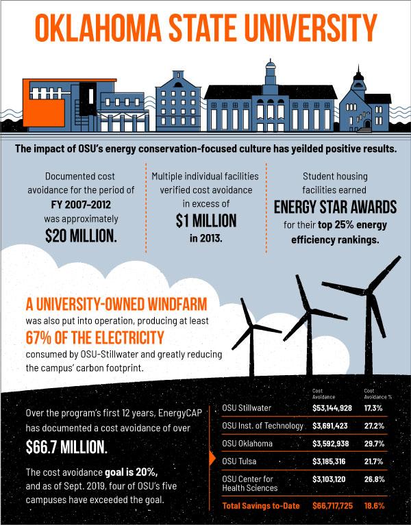 FG_OSU_infographic2