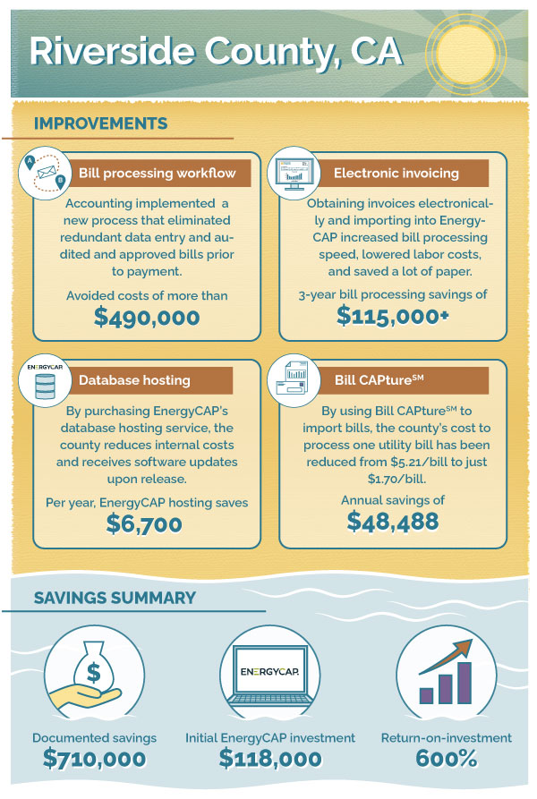 FG_Riverside_infographic