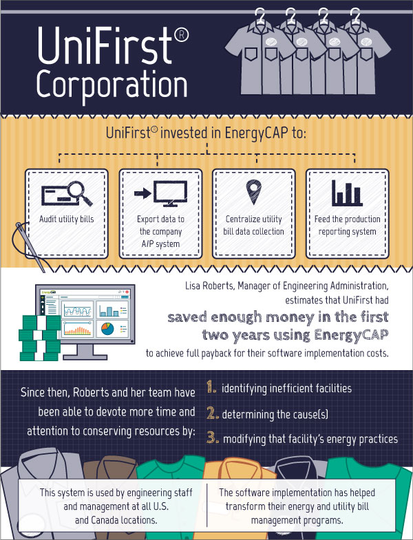 FG_UniFirst_infographic2