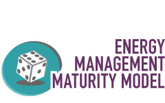 Energy Manager Maturity Model